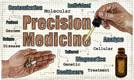 Is a Naturopathic Doctor a Real Doctor